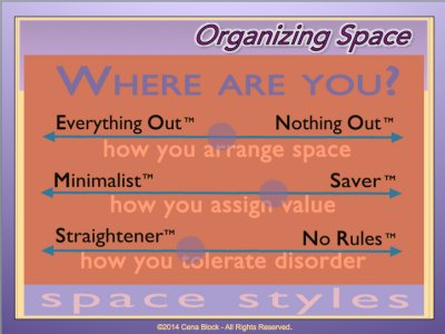 what's your organizing style